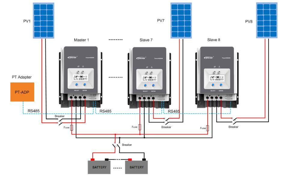 MPPT 80A Solar Charge Controller 48V/36V/24V/12V Negative Ground Battery Max 200V PV VOC Solar Charge Regulator with LCD Display