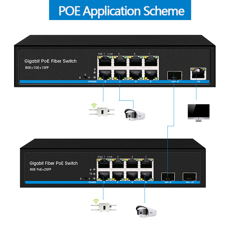 Image 2 - 8 port PoE Switch Gigabit Switch  Ethernet switch with 2 SFP support IP cameras and Wireless AP 10/100/1000Mbps network switch-in Network Switches from Computer & Office