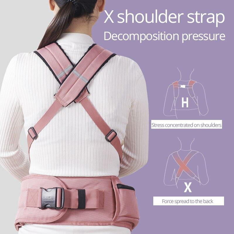Ergonomic Sling Carrier for Newborn Baby 2