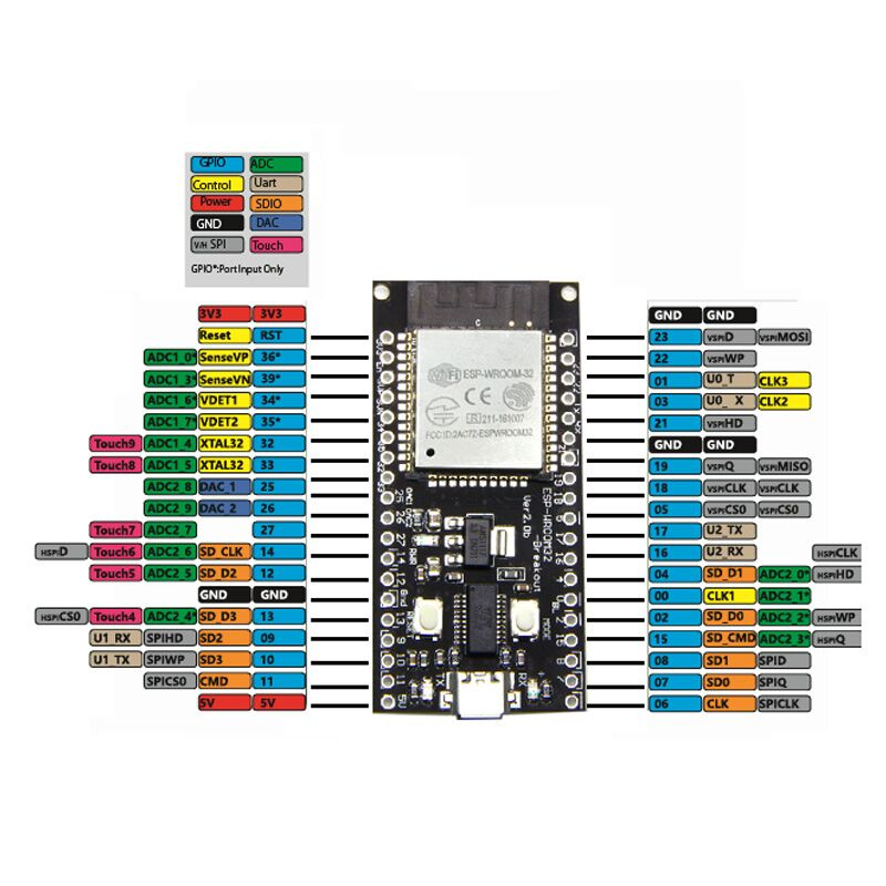 ESP32-SD-Card-for-ESP32-for-for-arduino-Module-development-board-WIFI-Buletooth-Module-text-board (4)