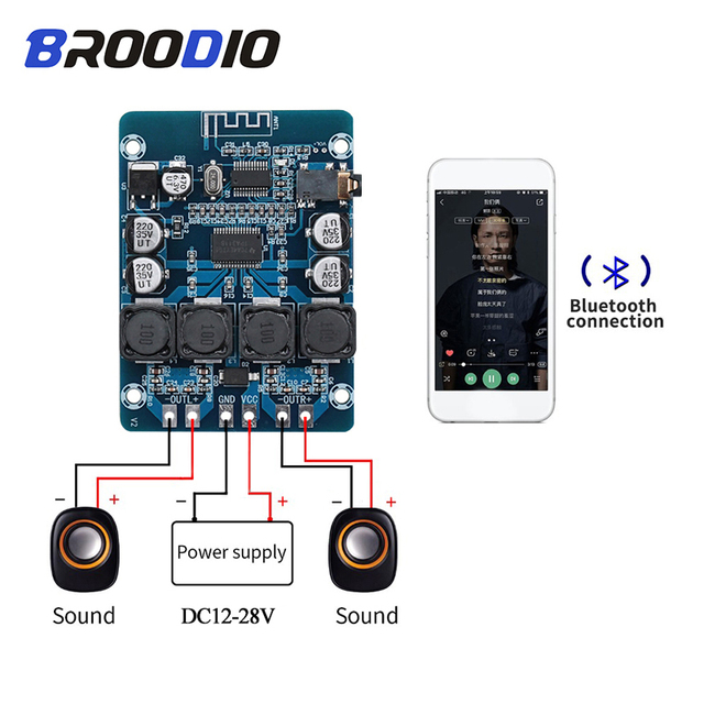 TPA3118 Bluetooth Amplifier Board Dual Channel 2*45W Stereo Audio Bluetooth Digital power Amplifier DC12 28V For Amplifiers DIY