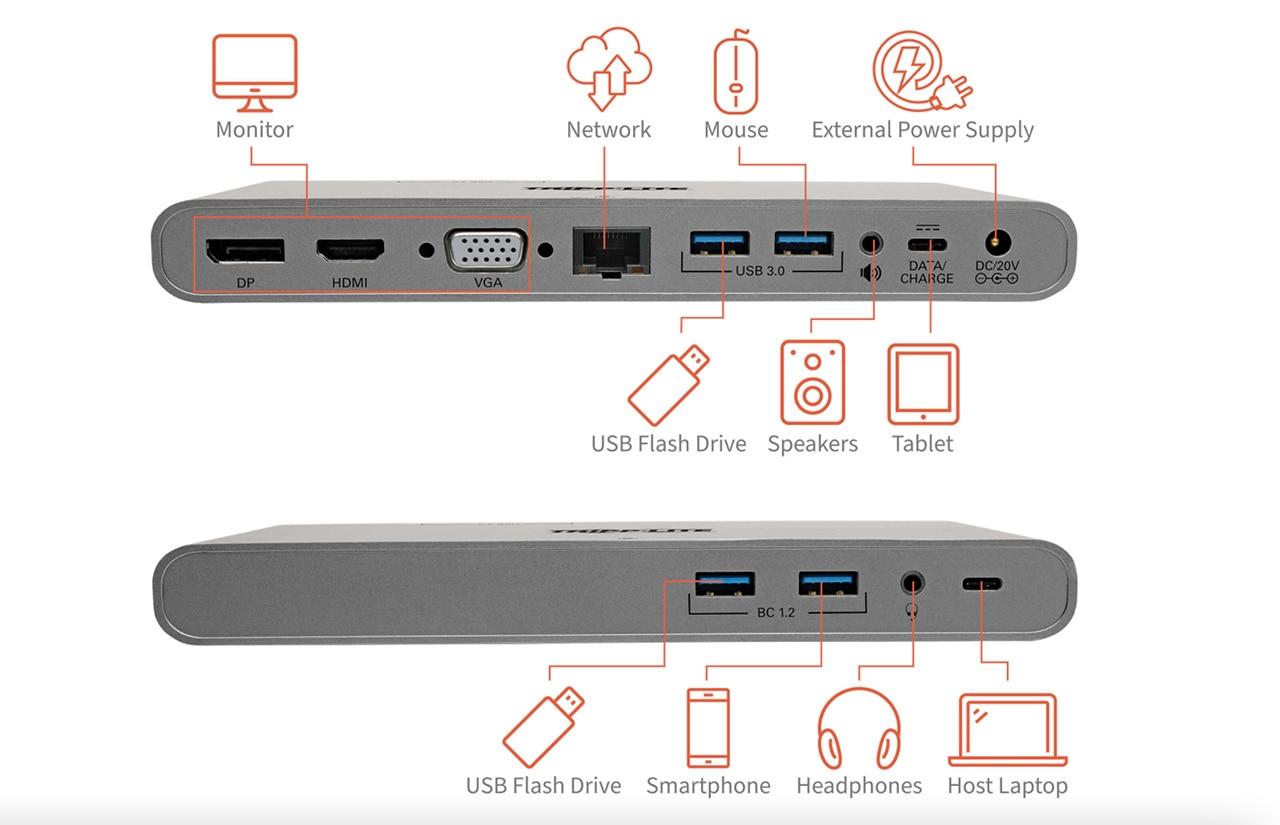 美国TRIPP.LITE 雷电3 Thunderbolt 3 霹雳3 USB 3.1 Gen1 USB C Docking Station 通用拓展坞支持双显示器4K千兆网卡兼容MacBook Air Pro