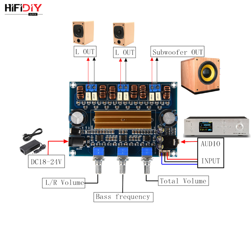 HIFIDIY LIVE A2.1 TPA3116 2.1 Hi-Fi <font><b>Amplifier</b></font> Board Car Digital Audio <font><b>Amplifier</b></font> <font><b>50W</b></font>*2 +100W TPA3116 Home for <font><b>Speaker</b></font> image