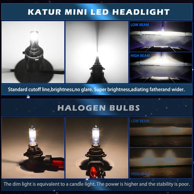 Katur Fanless LED H1 H3 H7 H11 9005 9006 9012 HIR2 HB3 H4 Car Headlight Bulbs Hi-Lo Beam Automobile 12V 24V No Fan Fog Lights