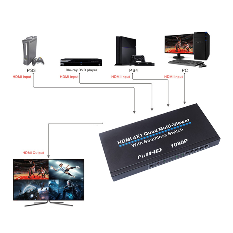 HDMI 4x1 Switch Quad Multi Viewer Splitter With Seamless Switcher HD Video 1080P For PC/STB/DVD VH99