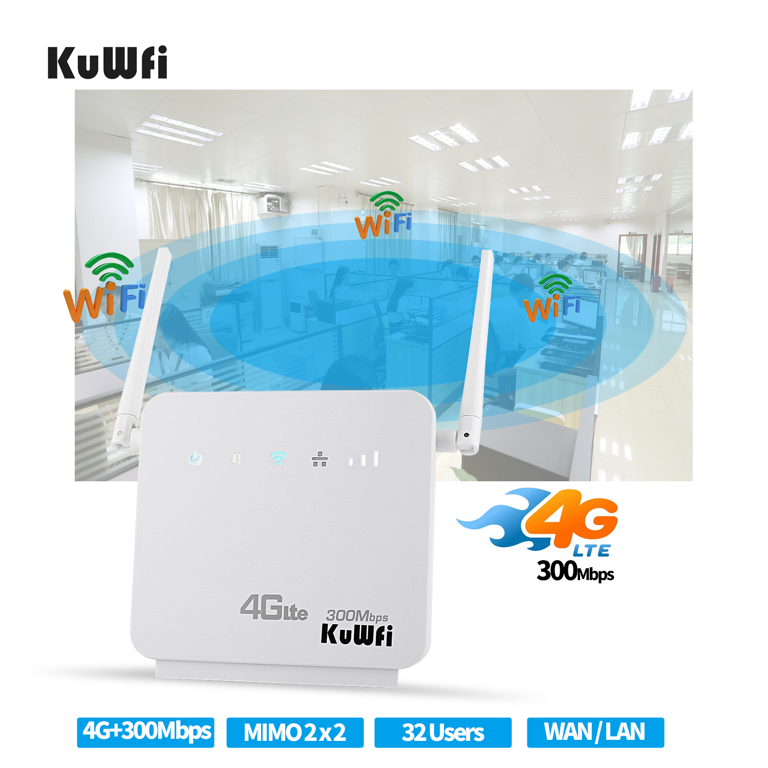 300Mbps Wireless CPE 4G LTE Wifi Router FDD/TDD LTE WCDMA Unlock Routers Up To 32users With Dual Antennas SIM Card Slot WAN/LAN