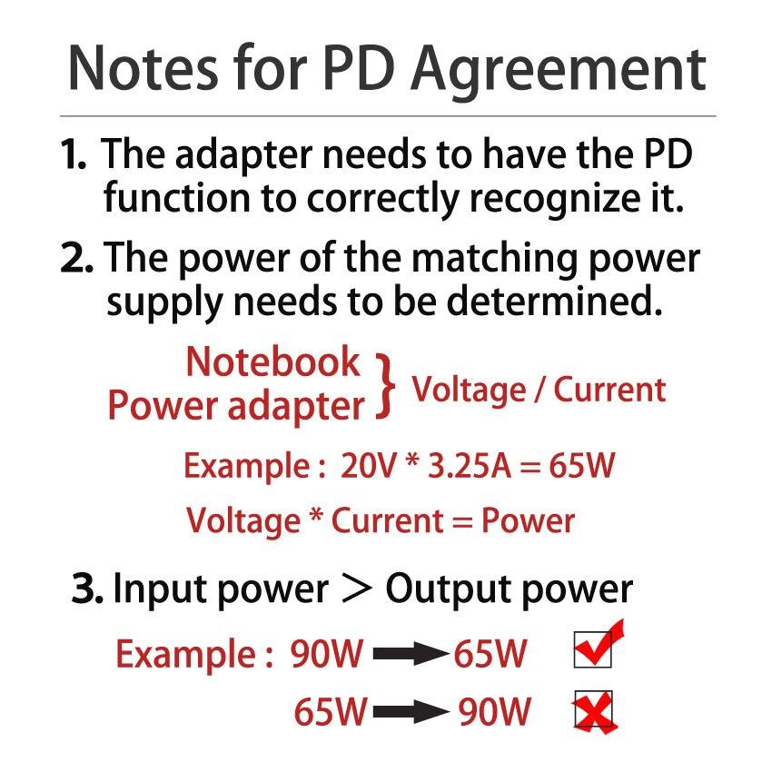 PD说明1