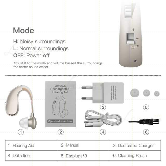202s Rechargeable Hearing Aid Digital Sound Amplifiers Hearing Aids Hearing Devices DropShipping Best Hearing Aids 3