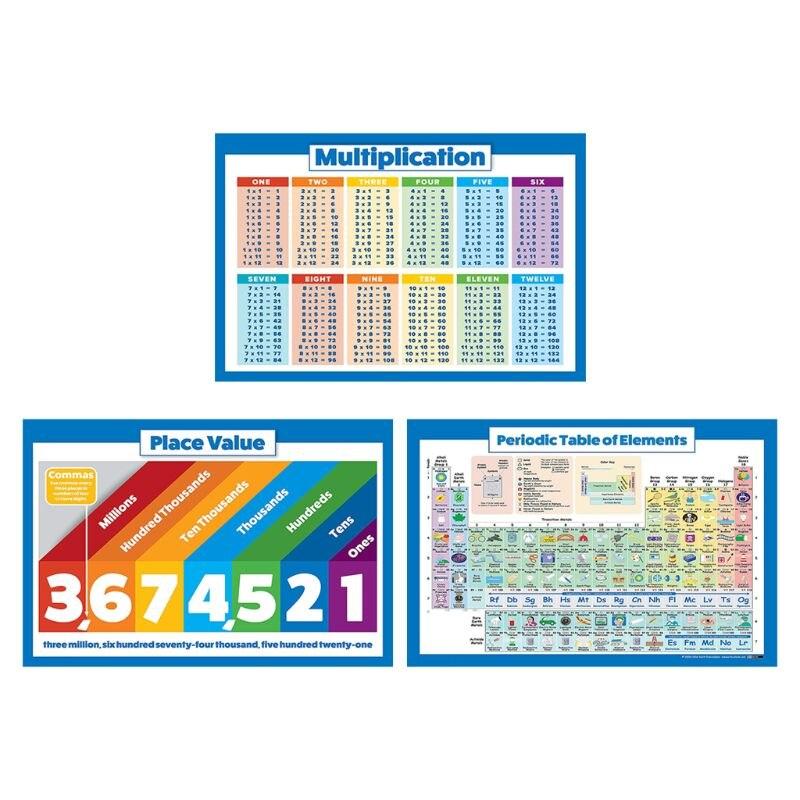 1 шт. таблица умножения 1- 12 раз таблицы-детская настенная Таблица образовательные цифры Детские плакаты Художественная печать WallChart