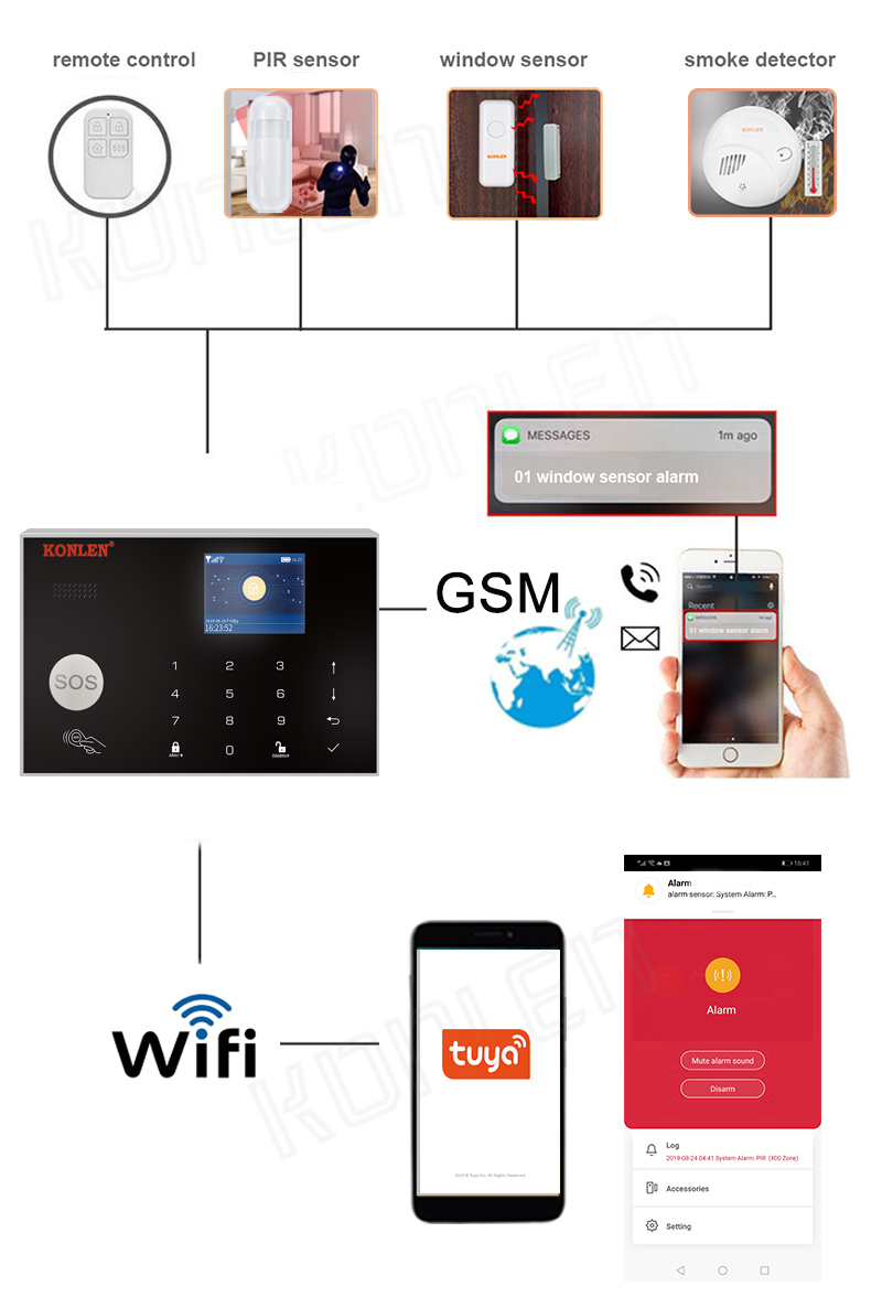Tuya-alarm-system-3