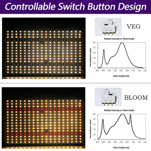 Image 3 - 2021 quatum Led Grow Light Board Full Spectrum Samsung lm301b QB288 3500K/4000K/3000K+660nm Meanwell driver 120w/240w DIY parts