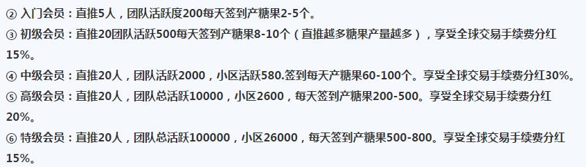 华东集市:实名送书 每天签到获取糖果变现0撸100+?插图(3)