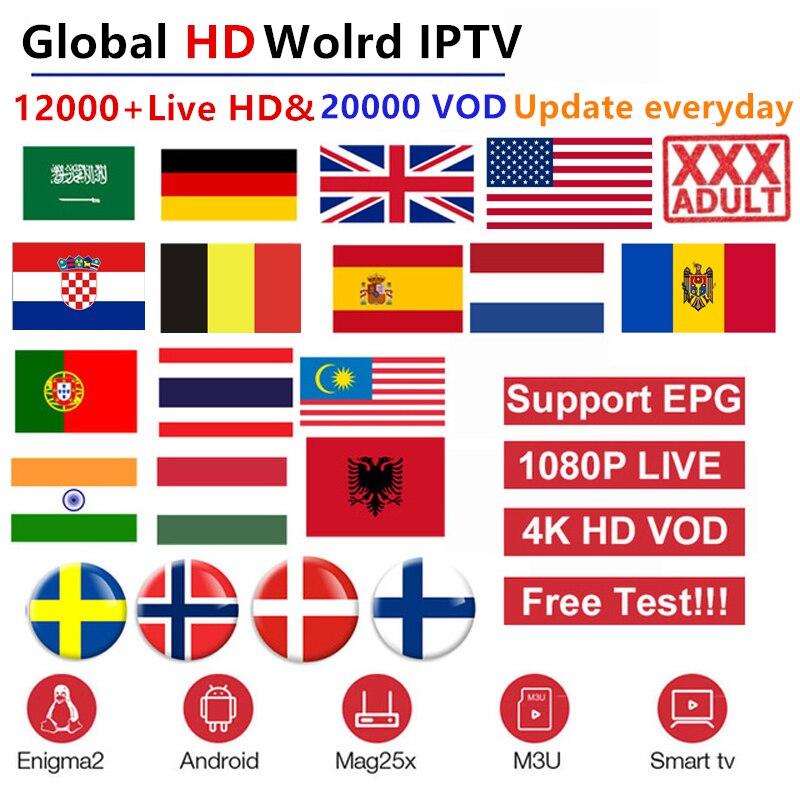 World HD iptv subscription 10000 HD 4k live android tv box europe dutch spain arabic USA UK Portugal smart IPTV M3U mag enigma