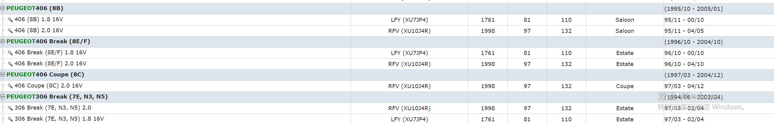 12 месяцев Гарантия качества Катушка зажигания для peugeot, Citroen OE № 597073,96292106, 245099,597051