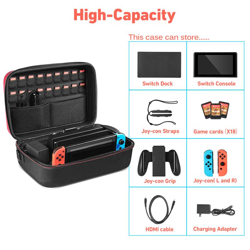 Foxnovo Portable Convenient Carrying Bag Game Console Case Storage Box Protective Bag for Nintendo Switch Outside Home Travel