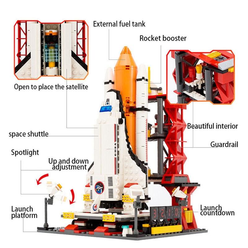 Купить конструктор детский из пластика детский конструктор космической