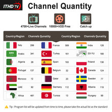 Italy IPTV France Spanish Arabic Subscription Germany Netherlands Portugal For Android M3U Italian French IP TV