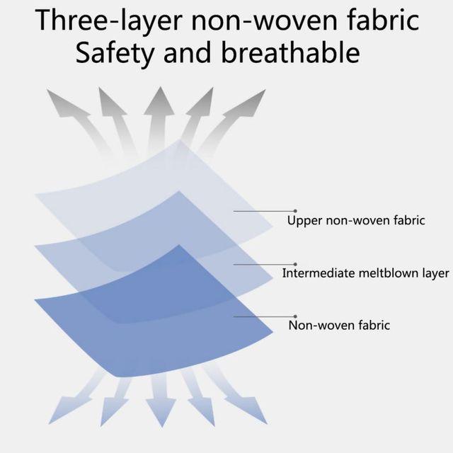 50pcs Anti-fog Mask Gasket Disposable Dust Mask Filter Anti-flu Formaldehyde Odor Bacteria Protection Mask Protection Sheet 5