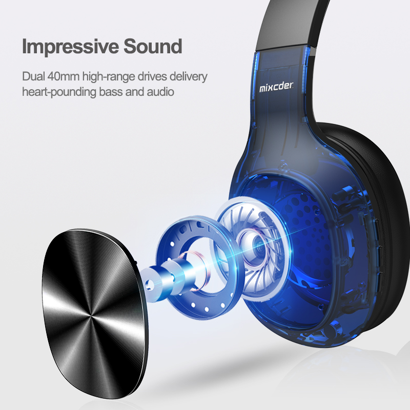 Image 2 - Mixcder HD901 Bluetooth Headphones Wireless Headset Earbuds with 