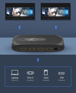 Image 2 - Unnlink Hdmi Matrix 4X2 Uhd 4K 4 In 2 Out Audio Extractor Hifi 5.1 Spdif Toslink 3.5 jack Switch Splitter Voor Ps4 Pc Led Tv Box