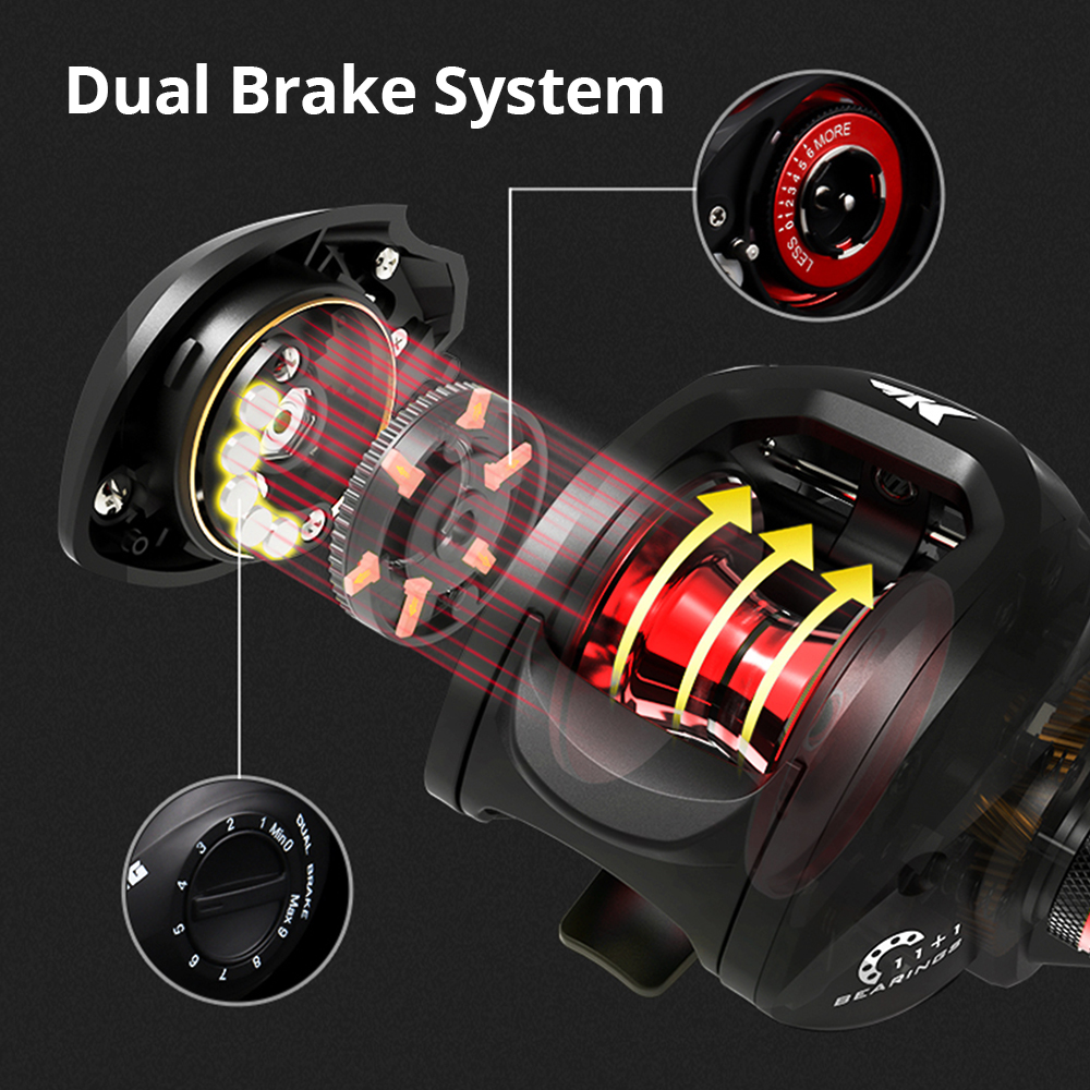 KastKing Spartacus Plus Fishing Bait Casting Reel Dual Brake System 8KG 11+1 BB