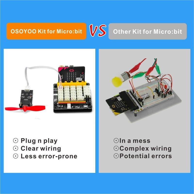 כרטיס גרפי OSOYOO STEM ערכת תכנות גרפי Starter עבור מיקרו BBC: קצת עם כרטיס הרחבה plug and play למתחילים וילדים (5)