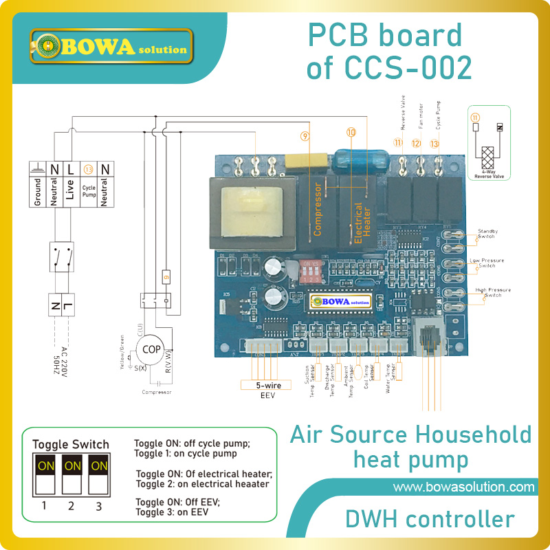 Complete Set Of Artificial Intelligence Controller For Air Source Heat Pump Domestic Water Heater (DHW), Including Sensers+cable