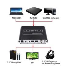 KEBIDU 5.1 Audio Decoder Digital DTS AC3 Optical to Stereo Surround Analog Output 2.1 for HD Players/DVD/XBOX360