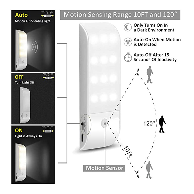12LED PIR Motion Induction Sensor Light Stick on Wardrobe Night Light Staircase Kitchen Closet Aisle Wall Lamp USB Cabinet Light