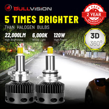 Bullvision LED D1S D2S D3S D4S D2H 22000LM Do Farol 120W 360 Graus CSP LED H1 H7 H11 H8 H9 9005 9006 HB3 HB4 Canbus Livre de Erros