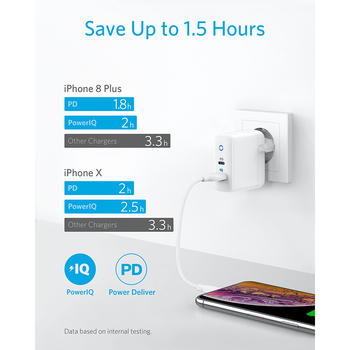 Зарядное устройство для iPhone 12, Anker 30 Вт 3
