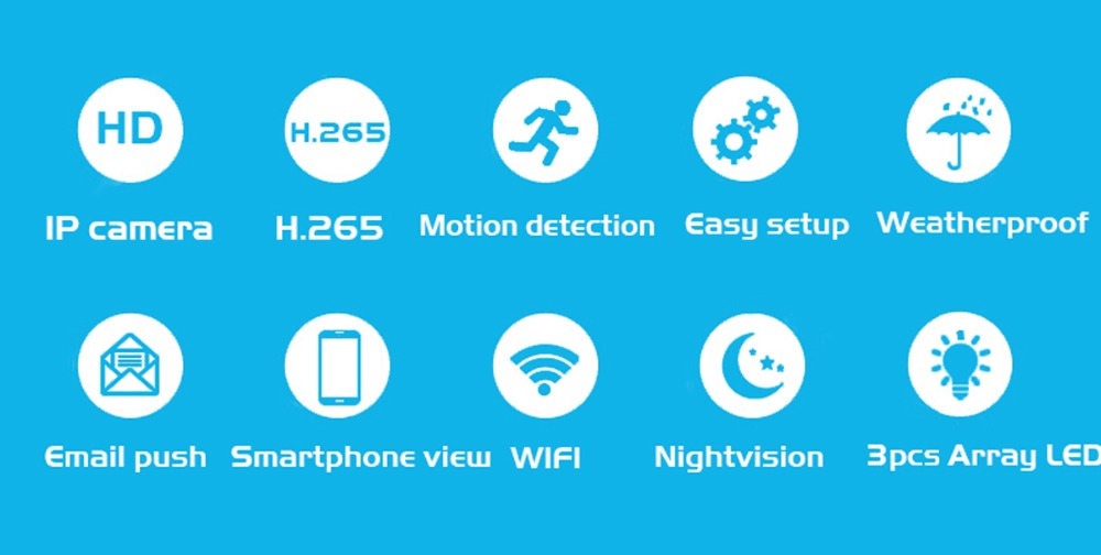 wifi套包主要特点1200x605