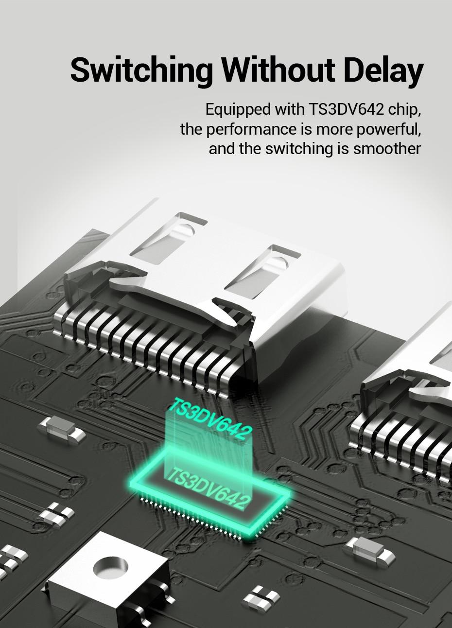 4K HDMI Switch 2 Ports Bi-directional 1x2 / 2x1 HDMI Switcher Splitter Supports H6919dbb01c794a259eb4375e9daff9d2j