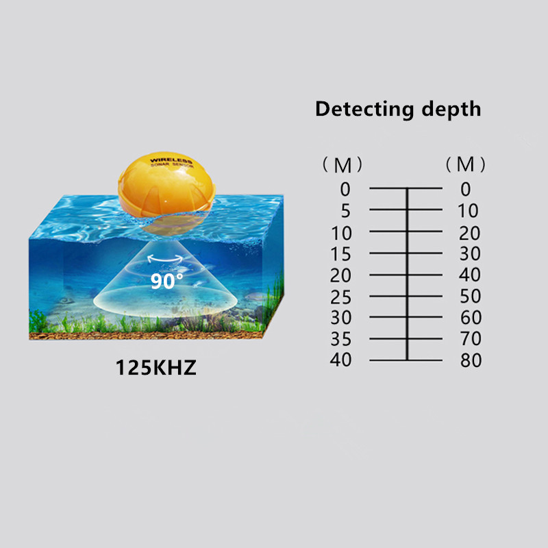 Fish Finder Underwater Wireless fish finder Mobile Phone Bluetooth Smart Visual High-definition Sonar Measured Fish Fishing