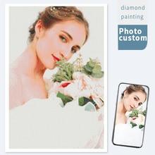 RUOPOTY Photo Custom Diamond Painting Full Square/Round Drill Cross Stitch Mosaic Diamond Embroidery Rhinestone DIY Diamond