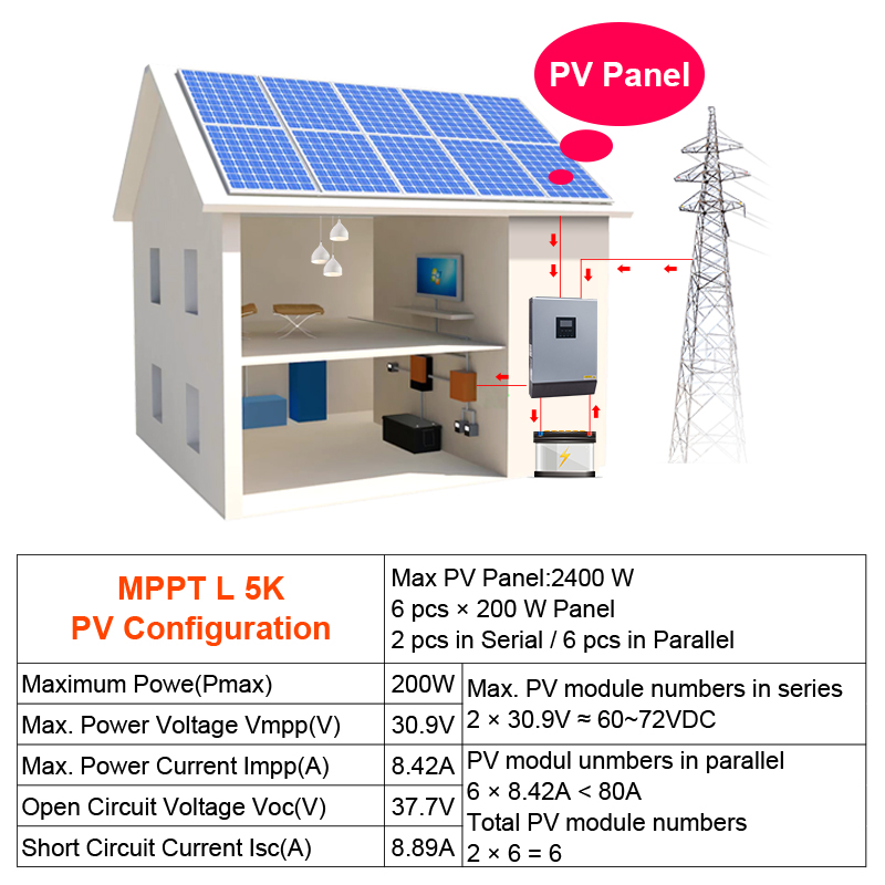 Image 5 - 5KVA Solar Hybrid inverter 4000W 48Vdc to 230Vac Pure sine wave 50/60HZ with 48V 80A MPPT Solar Charger and 60A AC chargerInverters & Converters   -