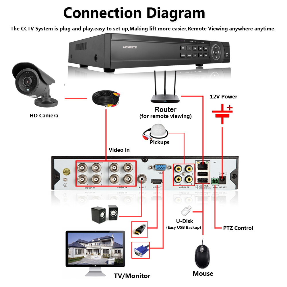 Image 3 - New Super Full HD 8CH AHD 2MP Home Outdoor CCTV Camera System 8 Channel video Surveillance security camera kit 8ch 1080P AHD DVR-in Surveillance System from Security & Protection