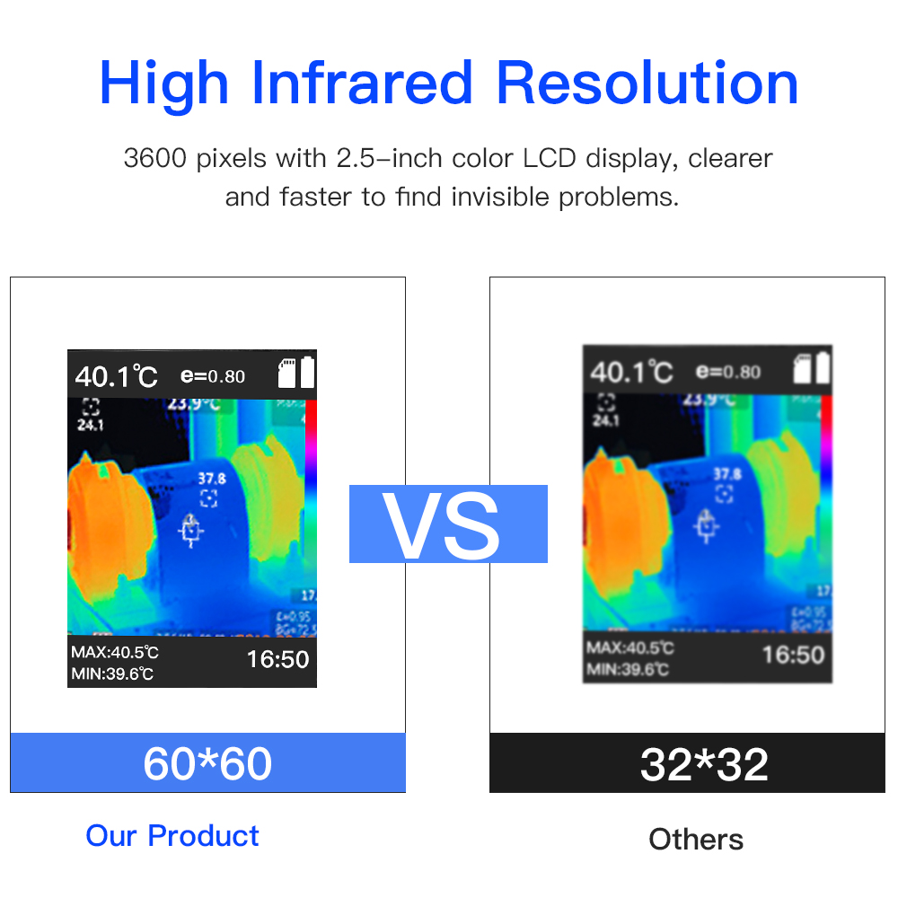 Image 4 - SeeSii 60x60 Handheld Infrared Thermal Imager thermal imagen  cameraTemperature  4℉~572℉ thermal Infrared Imager camara 8GB  CardTemperature Instruments