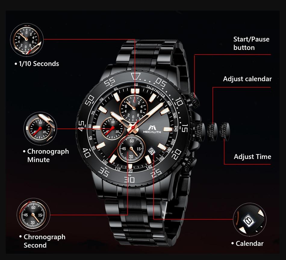 H6959a060a7aa423fb376e1699d5d8d3fr MEGALITH Watches Mens Waterproof Analogue Clock Fashion Stainless Steel Waterproof Luminous Watch Men Sports Relogio Masculino