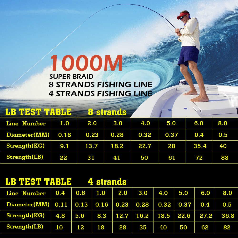 JOF 編組釣りライン 8 ストランド 1000 メートル海水釣りコード linha multifilamento 8 釣り