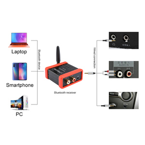 Image 5 - AIYIMA Bluetooth 5.0 QCC3008 Audio Receiver Hifi Audio Amplifier Support APTX Car Amplifiers For DIY Home Sound Theater System