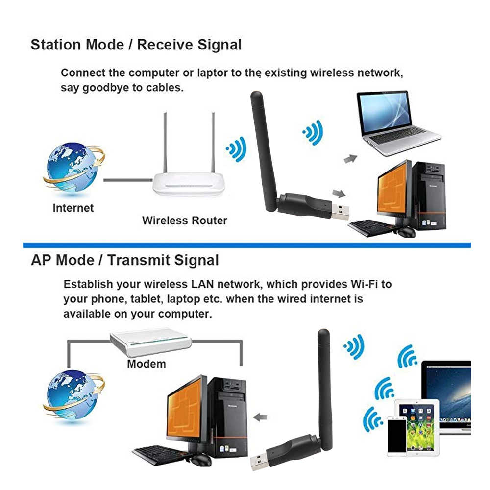 Kebidu MT-7601 150M USB 2,0 WiFi Drahtlose Netzwerk Karte 802,11 b/g/n LAN Adapter Mini Wi fi Dongle für Laptop PC mit Antenne