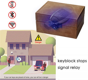 Image 1 - Faradaya pudełko centralny zamek z blokująca sygnał samochodowy pudełko całkowity sygnał blokowanie dla inteligentne klucze RFID blokada sygnału etui w stylu Retro