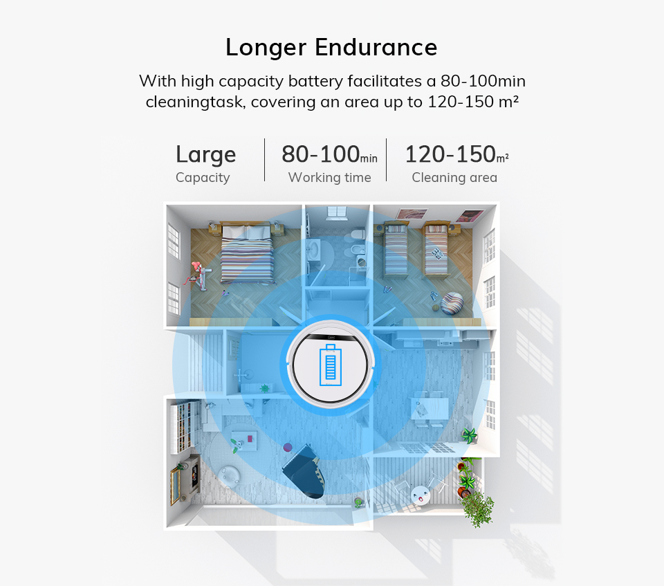 H69970c0071b34d70aa454659529a4a688 ILIFE V3s Pro Robot Vacuum Cleaner Home Household Professional Sweeping Machine for Pet hair Anti Collision Automatic Recharge