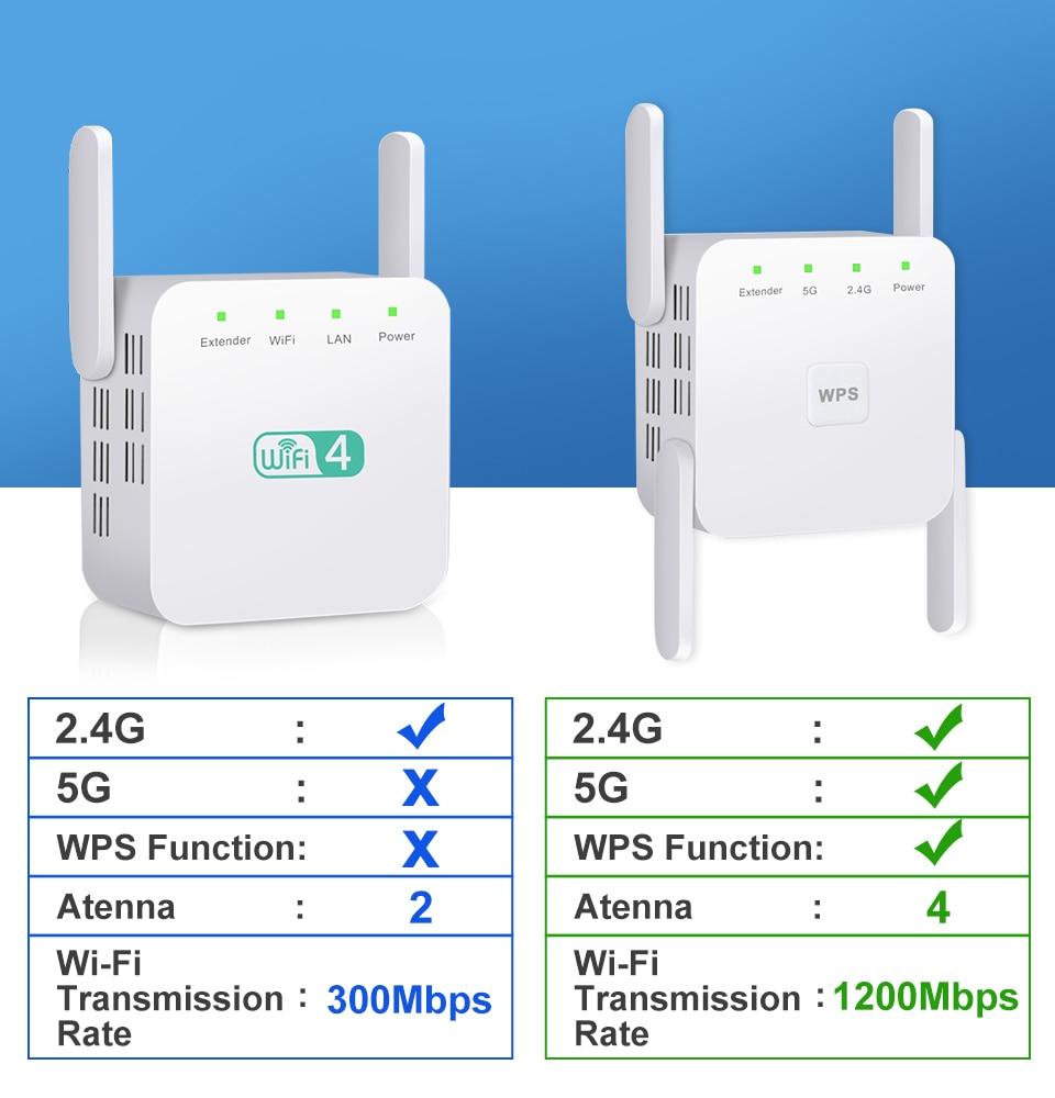 5 Ghz WiFi Repeater Wireless Wifi Extender 1200Mbps Wi-Fi Amplifier 802.11N Long Range Wi fi Signal Booster 2.4G Wifi Repiter 5