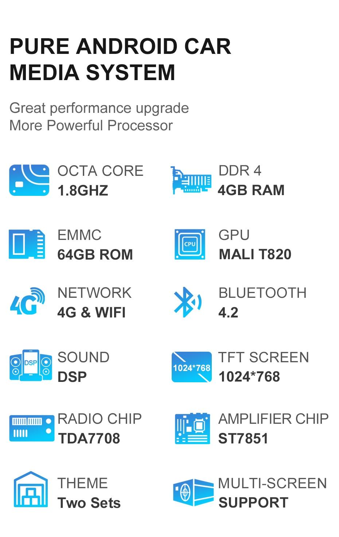 Verano 2009-2014 GPS Do Carro Multimídia 64 4G ROM RAM GB