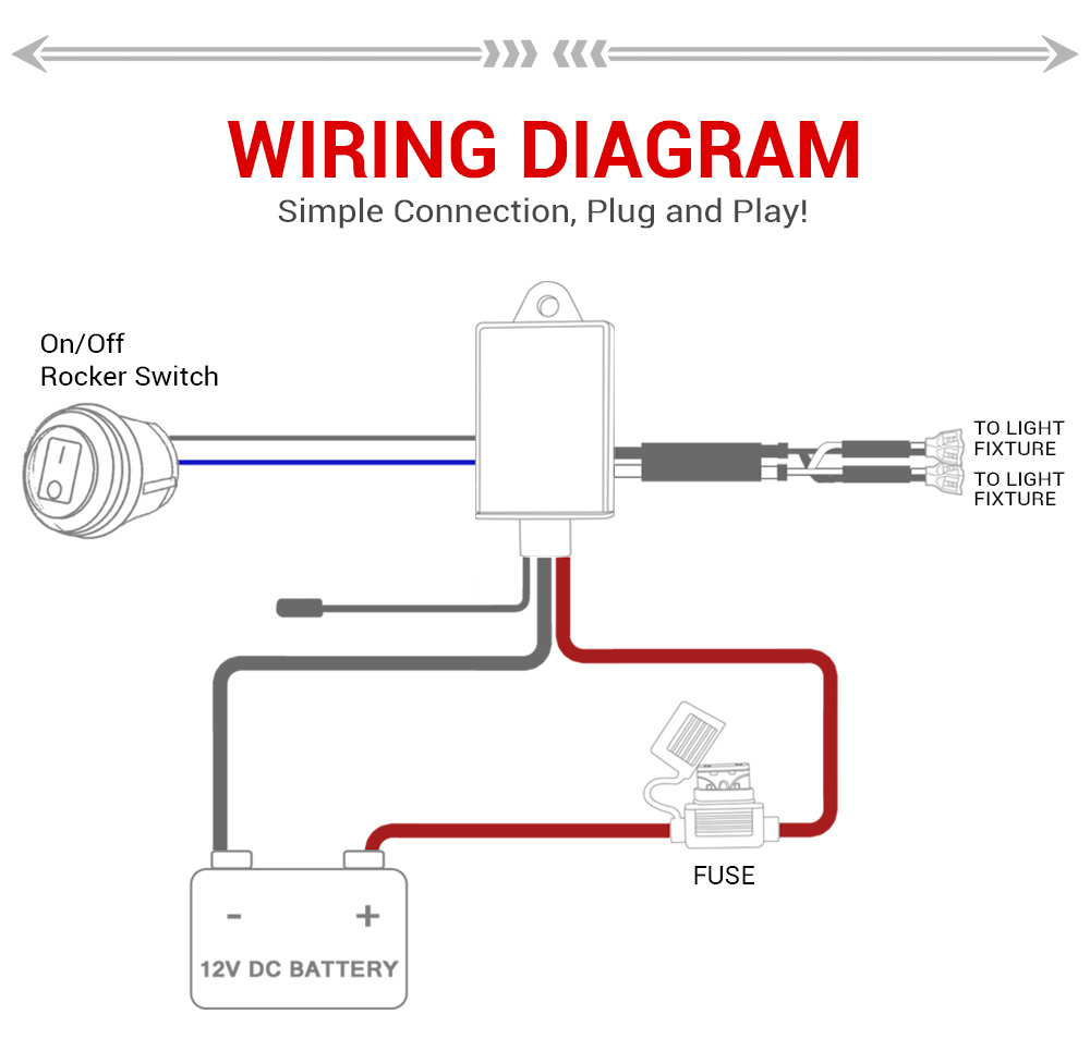 Tuning Light Bar Wiring Diagram   Fusebox and Wiring Diagram wires ...