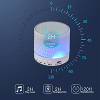 led music New Bluetooth Speaker Mini LED Music Audio TF USB HD 3D Stereo Sound Portable Speaker for IPhone Xiaomi Computer Column (3)