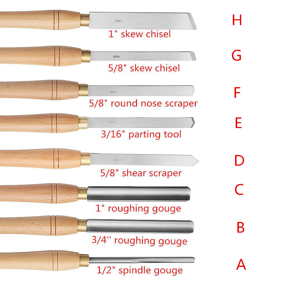 Image 5 - 8 Types High Speed Steel Lathe Chisel Wood Turning Tools Lathe Cutter Tools With Wood lathe Tool Holder Woodworking ToolTurning Tool   -