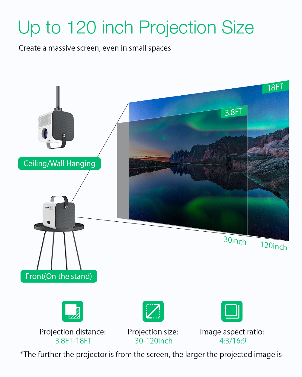 BlitzWolf BW-VP5 Portable LCD Projector 3800 Lumens 1280*720P HD Multimedia bluetooth Projector with 2 Speaker Theater Projector